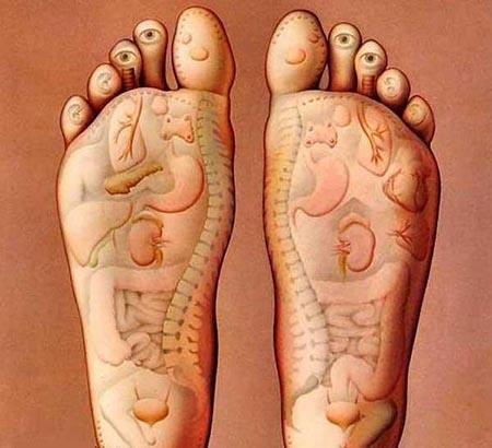 Тайський фут масаж