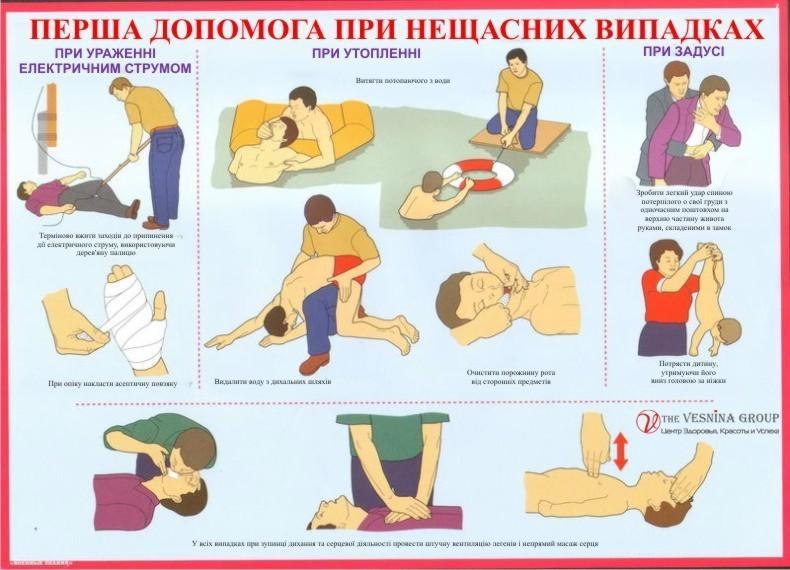 Перша допомога при нещасних випадках