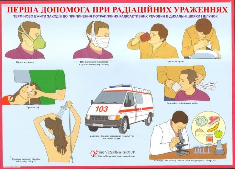 Перша допомога при радіаційних ураженнях