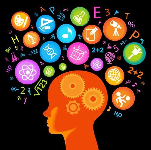 Розвиток творчого мислення